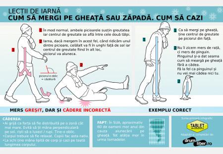 Cum să mergi pe gheață sau zăpadă, cum să nu cazi