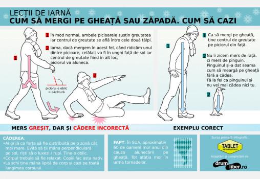 Cum să mergi pe gheață/zăpadă și cum să (nu) cazi
