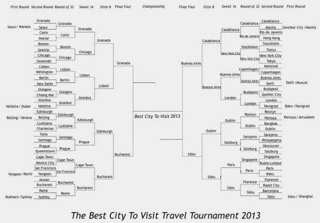 Finala concursului Cel mai bun oraș de vizitat în 2013 (FoxNomad)