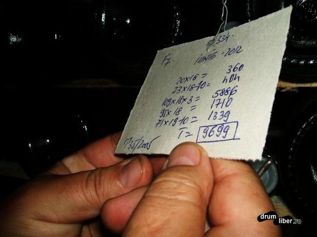 Eticheta stivei